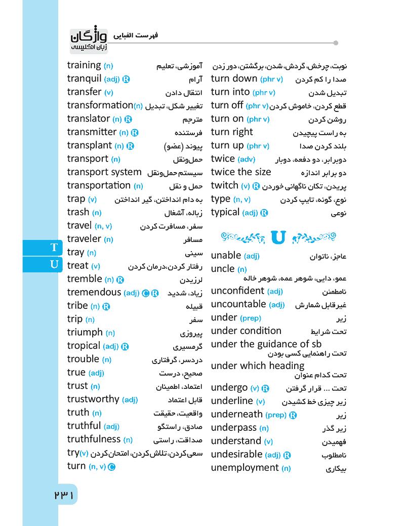 واژگان زبان انگلیسیلقمه واژگان زبان انگلیسی