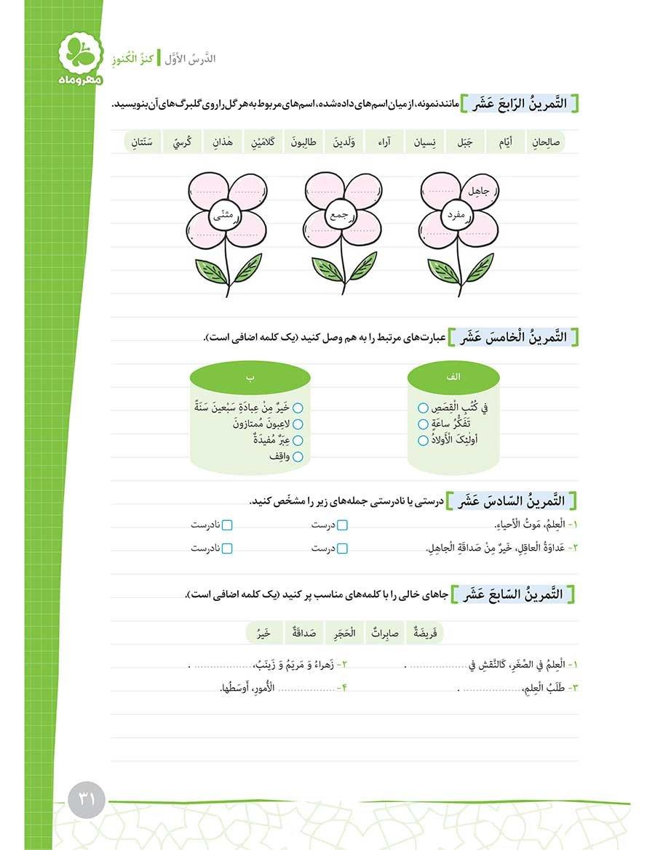 تلگرام چهارم ابتدایی کارآموز عربی هفتم